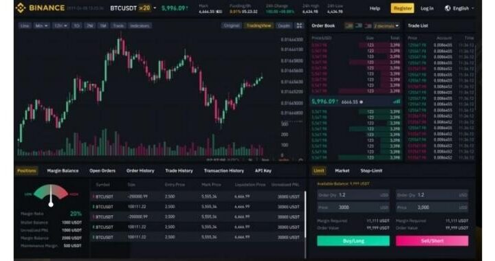 Perfection in the crypto Trading in the Best Ways