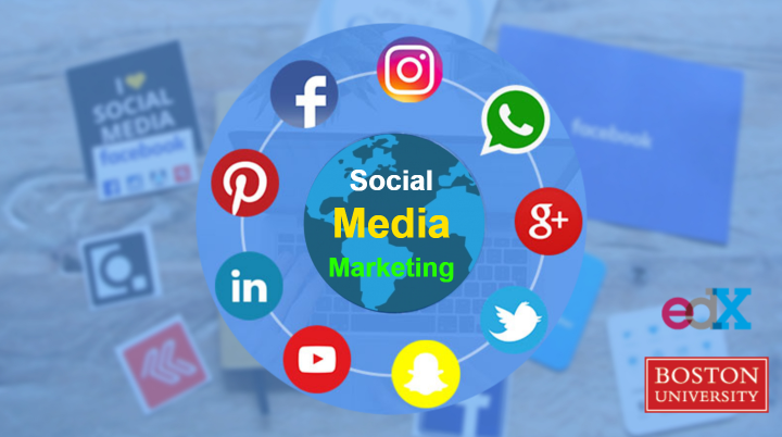 What Are The Difficulties In Social Media Marketing?